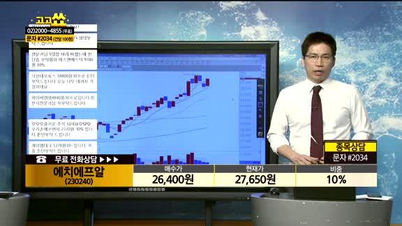 [종목상담]에치에프알(230240)