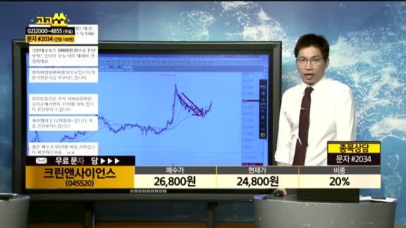 [종목상담]크린앤사이언스(045520)