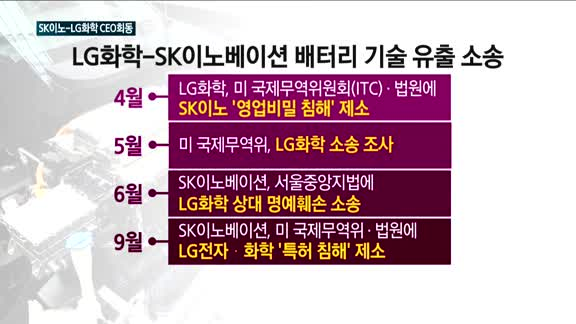 SK이노-LG화학 CEO 회동…'배터리 전쟁' 담판 지을까?