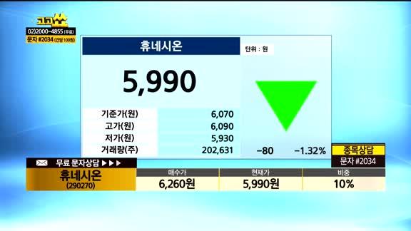 [종목상담]휴네시온(290270)