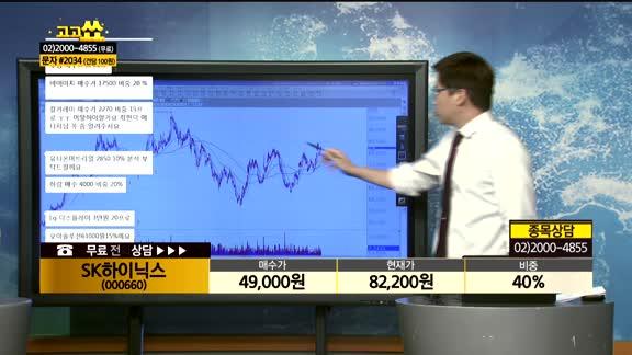 [종목상담]SK하이닉스(000660)
