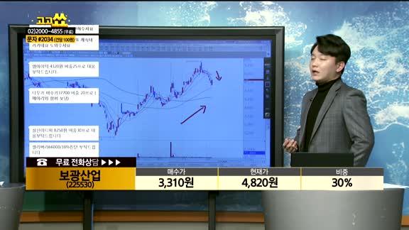 [종목상담] 보광산업(225530)