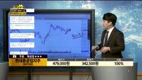 [종목상담] 현대중공업지주(267250)