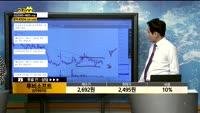 [종목상담] 투비소프트(079970)