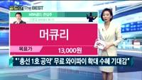 [Gold의 The Best] MBN골드 관심주