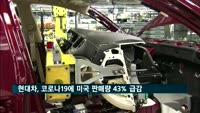 현대차, 코로나19 여파로 미국 판매량 43% 급감
