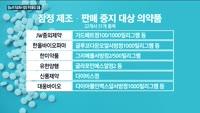 JW중외제약·유한양행·한미약품·대웅제약 당뇨약서 '발암 추정물질'검출…31개 제품 제조·판매 중지