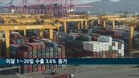 이달 1∼20일 수출 3.6% 증가