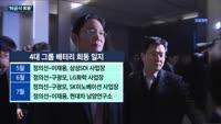 """4대 그룹 총수 """"또 만났다""""…공정경제3법·전기차 배터리 논의 가능성 커"""