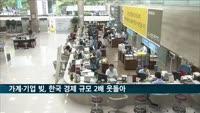 가계·기업 빚이 한국 경제규모 2배 웃돌아…역대 최고