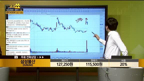 [종목상담] 삼성물산(028260)