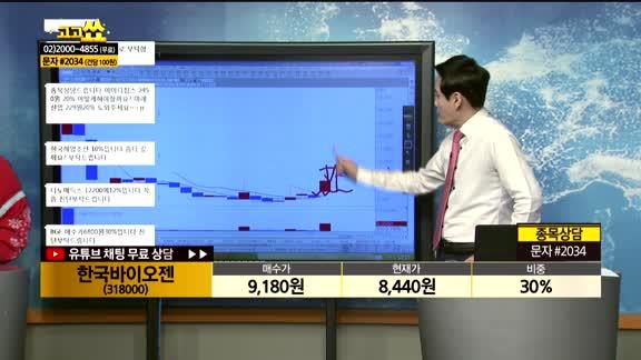 [종목상담]한국바이오젠(318000)