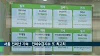 서울 전세난 가속…전세수급지수 한 달 만에 또 최고치