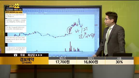 [종목상담] 경보제약(214390)