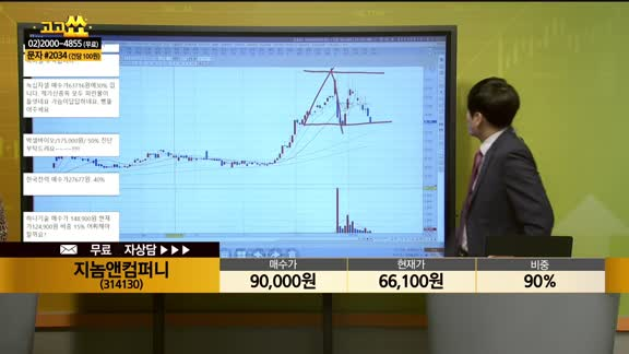[종목상담] 지놈앤컴퍼니(314130)
