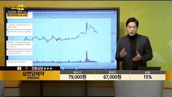 [종목상담] 삼천당제약(000250)