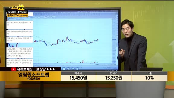 [종목상담] 영림원소프트랩(060850)
