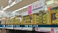1월 소비자물가 0.6%↑, 넉달 연속 0%대