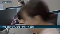 작년 '수주 부진·아시아나항공 인수 실패'로 '어닝쇼크' HDC현대산업개발, 올해 턴어라운드도 '안갯속'