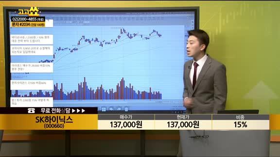 [종목상담] SK하이닉스 (000660)