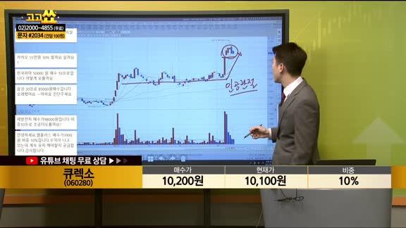 [종목상담] 큐렉소 (060280)