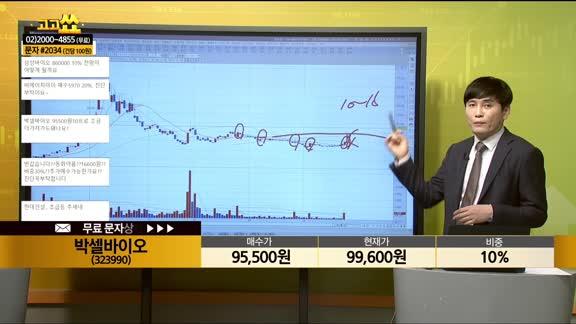 [종목상담] 박셀바이오(323990)