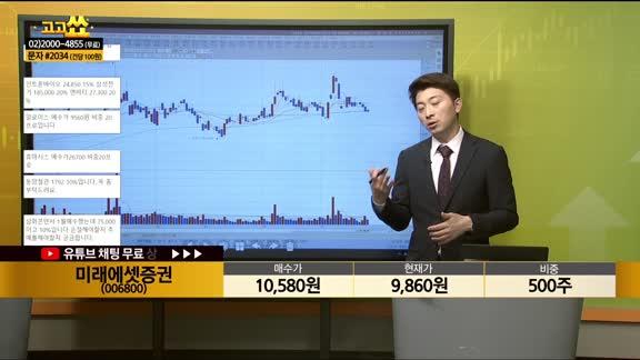 [종목상담] 미래에셋증권(006800)