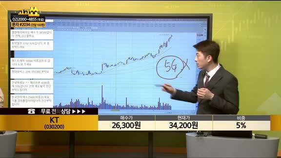 [종목상담] KT(030200)
