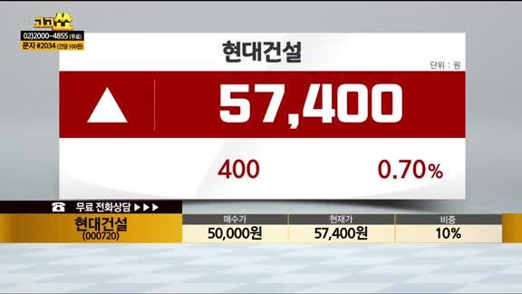 [종목상담] 삼성제약(001360)