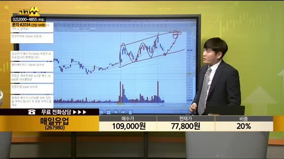 [종목상담] 매일유업(267980)