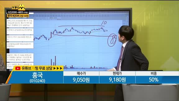 [종목상담] 흥국(010240)
