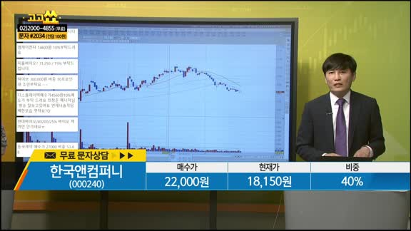 [종목상담] 한국앤컴퍼니(000240)
