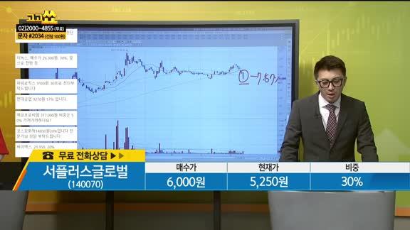 [종목상담] 서플러스글로벌(140070)