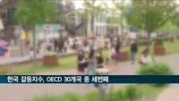 """전경련 """"한국 갈등지수, OECD 30개국 중 세 번째로 높아"""""""